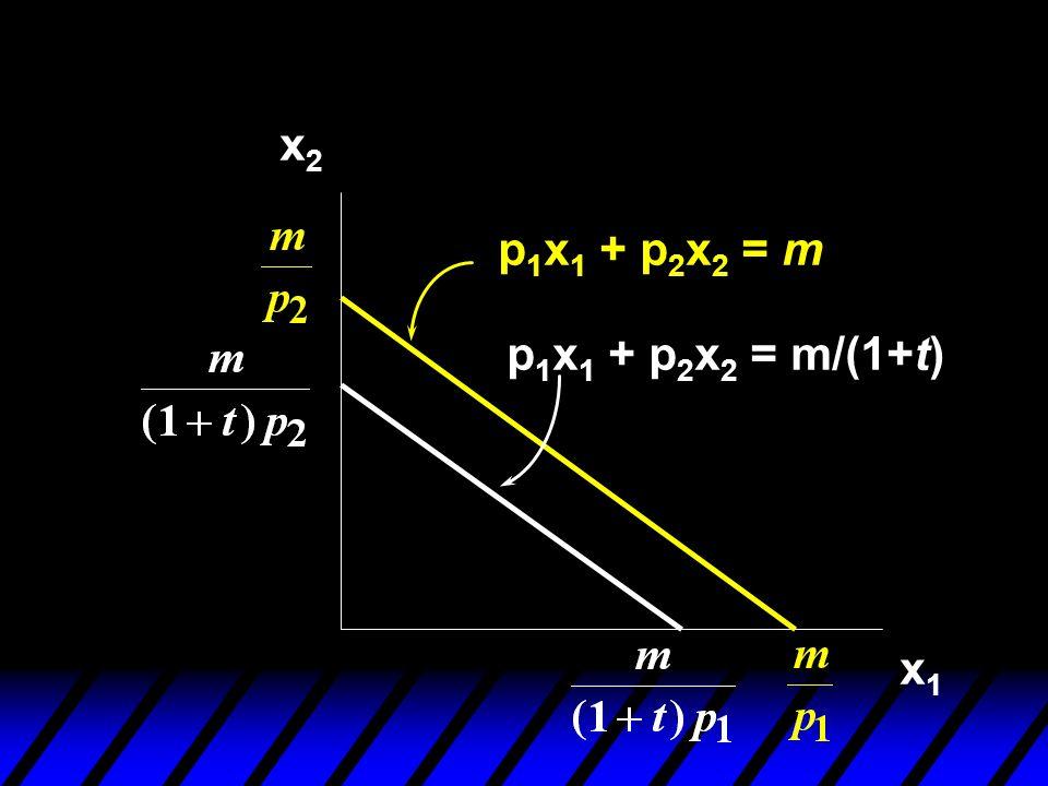 x2 p1x1 + p2x2 = m p1x1 + p2x2 = m/(1+t) x1
