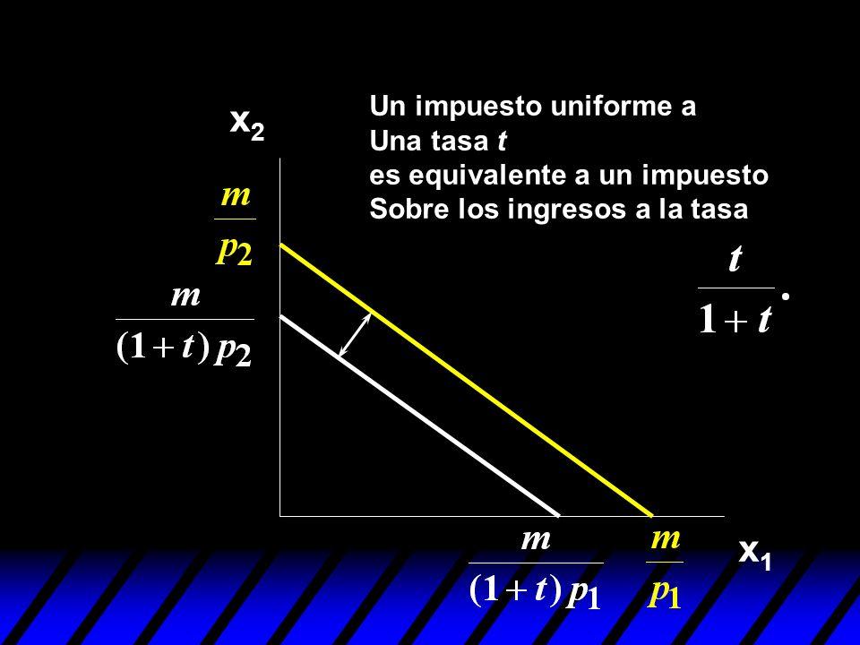 x2 x1 Un impuesto uniforme a Una tasa t es equivalente a un impuesto