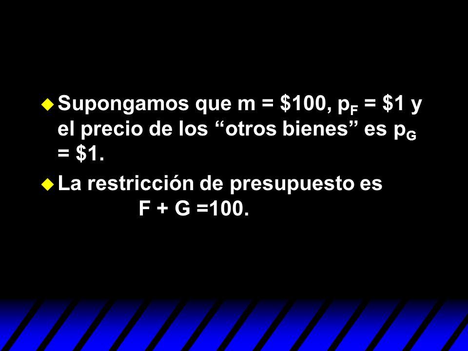 Supongamos que m = $100, pF = $1 y el precio de los otros bienes es pG = $1.
