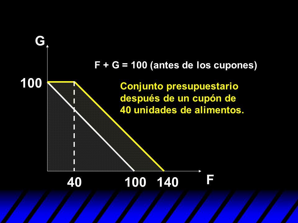 G 100 F 40 100 140 F + G = 100 (antes de los cupones)