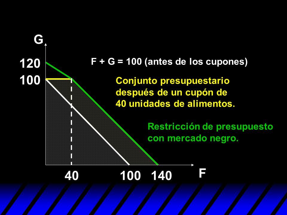 G 120 100 F 40 100 140 F + G = 100 (antes de los cupones)