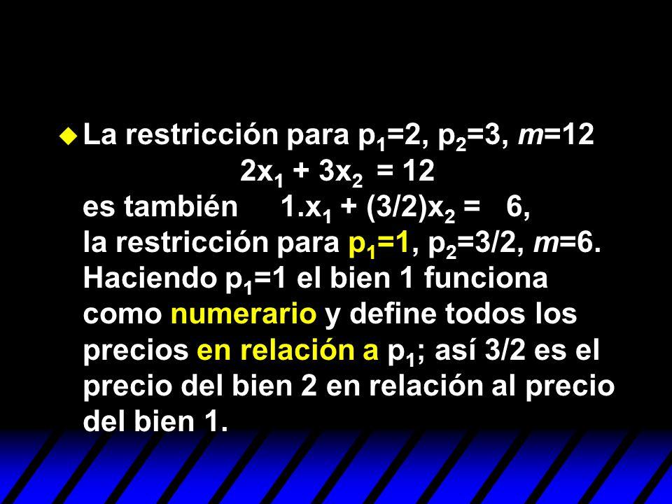 La restricción para p1=2, p2=3, m=12 2x1 + 3x2 = 12 es también 1