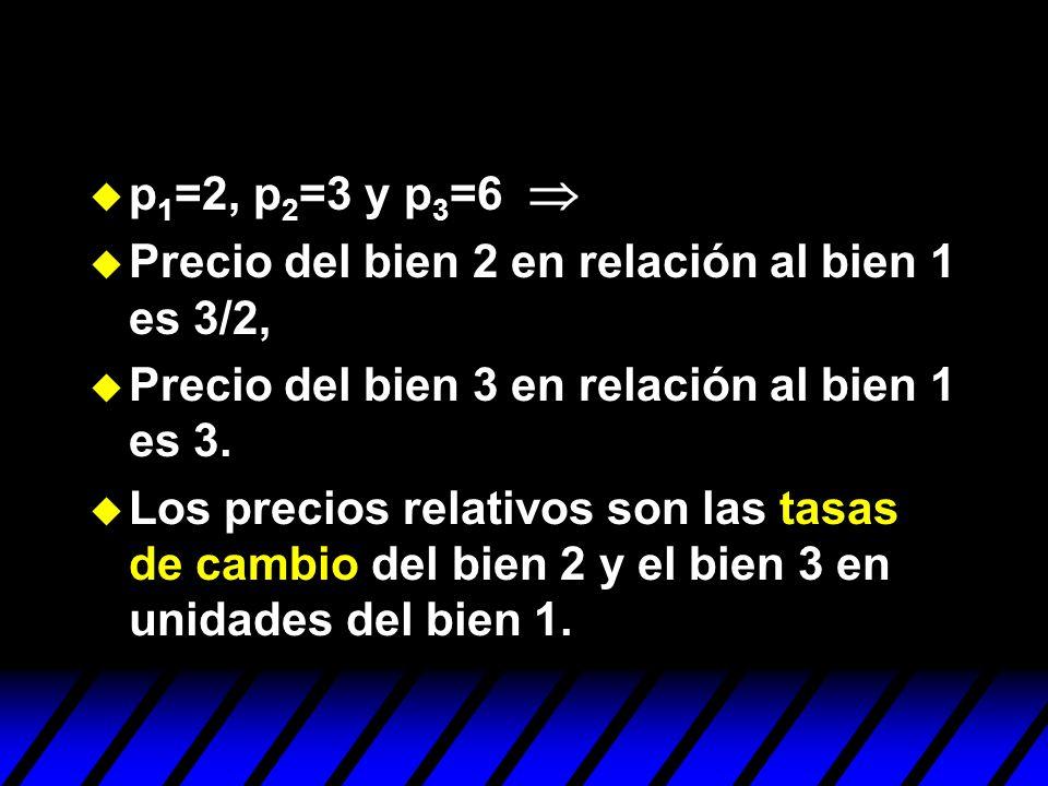 p1=2, p2=3 y p3=6  Precio del bien 2 en relación al bien 1 es 3/2, Precio del bien 3 en relación al bien 1 es 3.