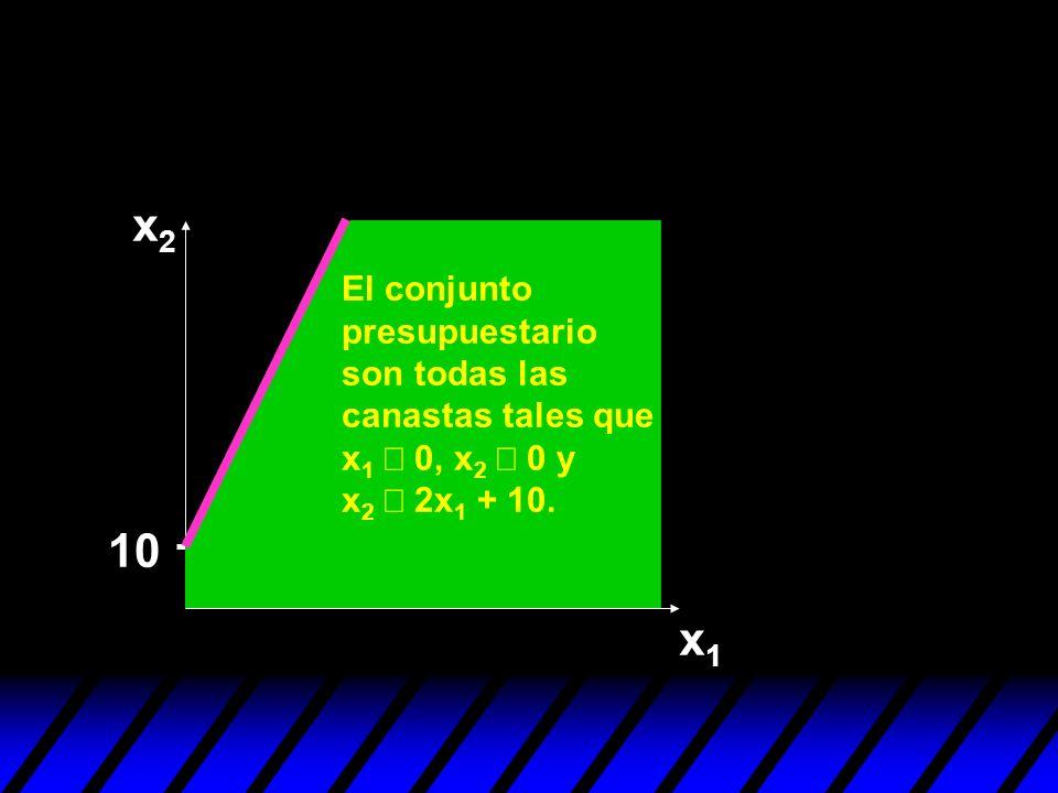 x2 10 x1 El conjunto presupuestario son todas las canastas tales que