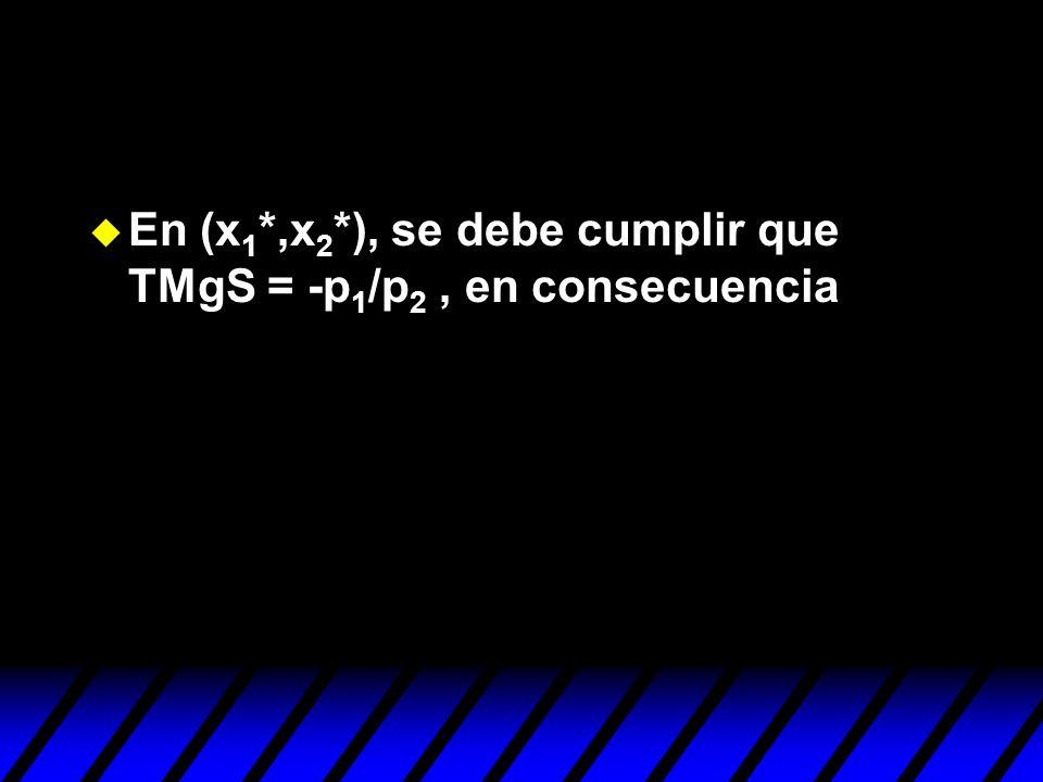 En (x1*,x2*), se debe cumplir que TMgS = -p1/p2 , en consecuencia