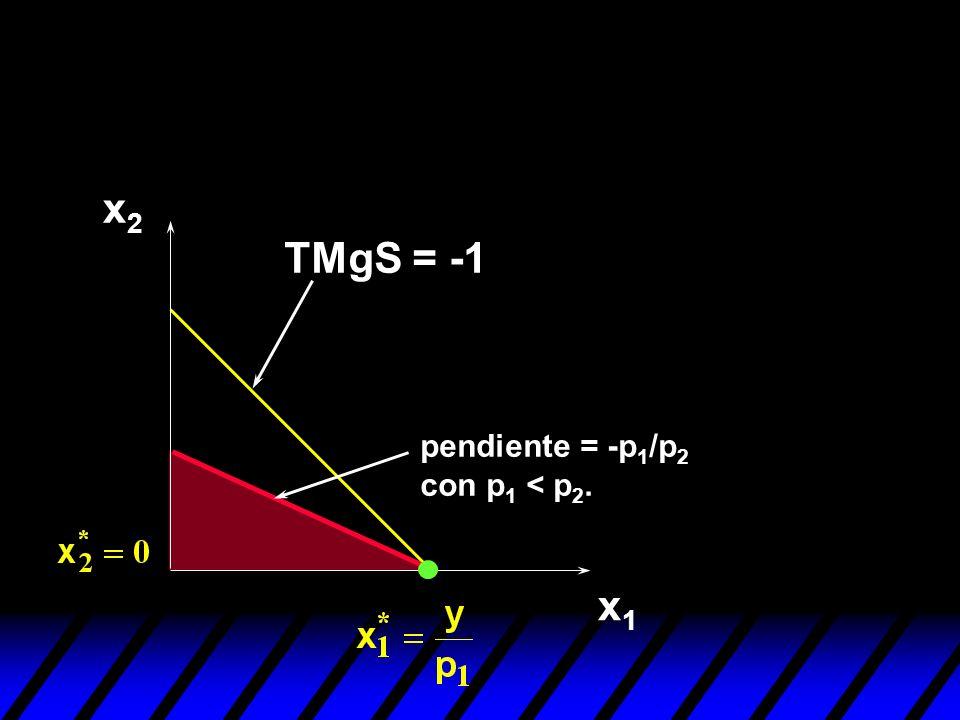 x2 TMgS = -1 pendiente = -p1/p2 con p1 < p2. x1