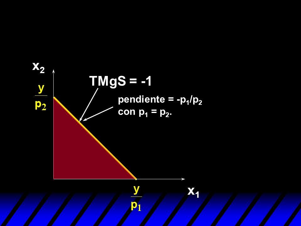 x2 TMgS = -1 pendiente = -p1/p2 con p1 = p2. x1