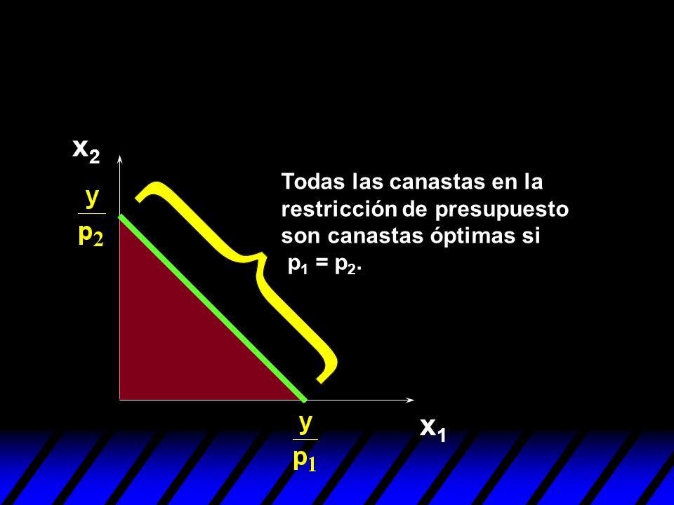 x2 Todas las canastas en la restricción de presupuesto son canastas óptimas si p1 = p2. x1