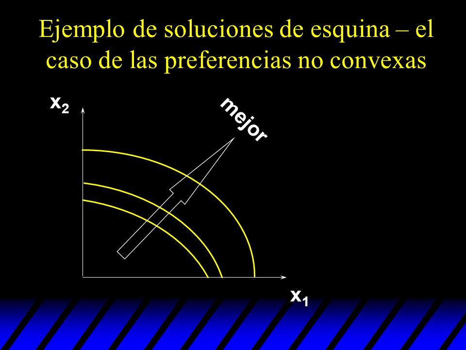 Ejemplo de soluciones de esquina – el caso de las preferencias no convexas