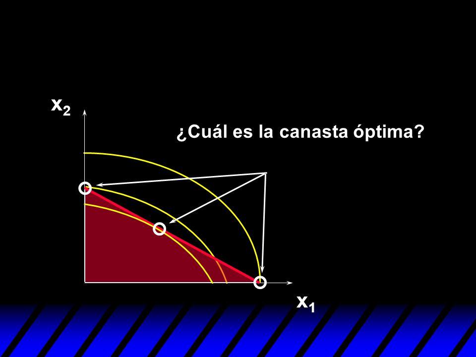 x2 ¿Cuál es la canasta óptima x1