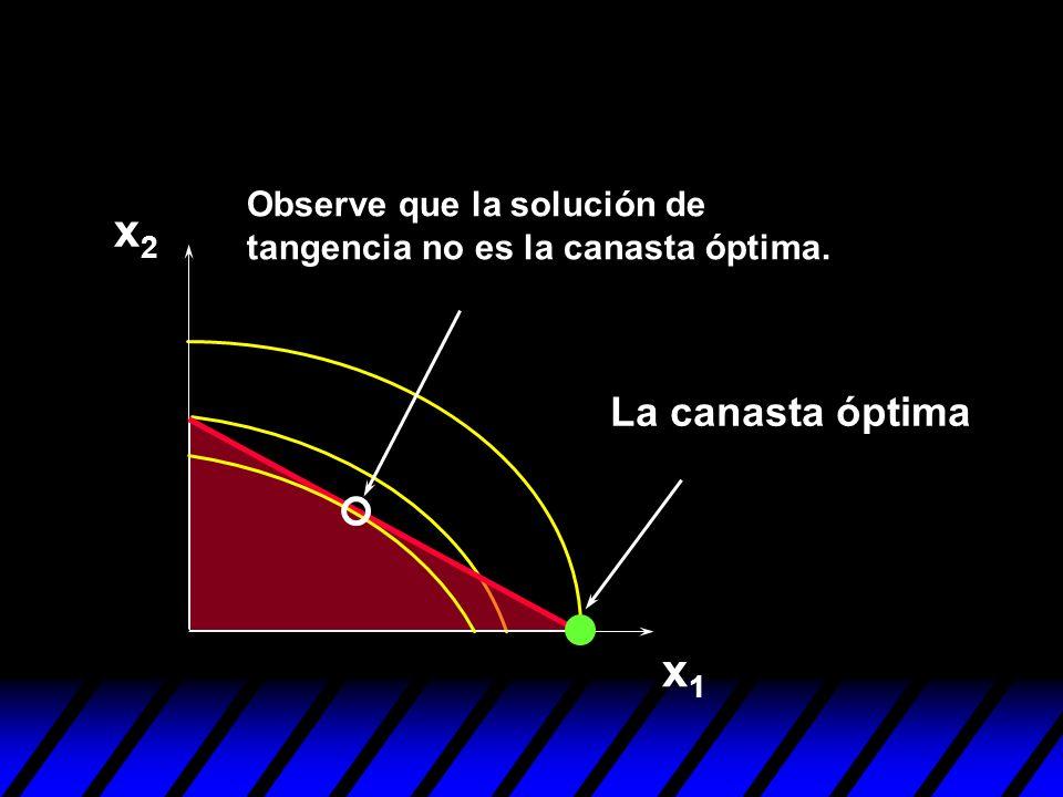 Observe que la solución de tangencia no es la canasta óptima.