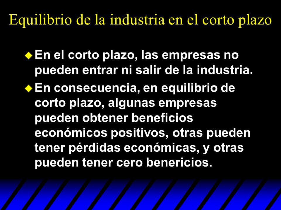 Equilibrio de la industria en el corto plazo