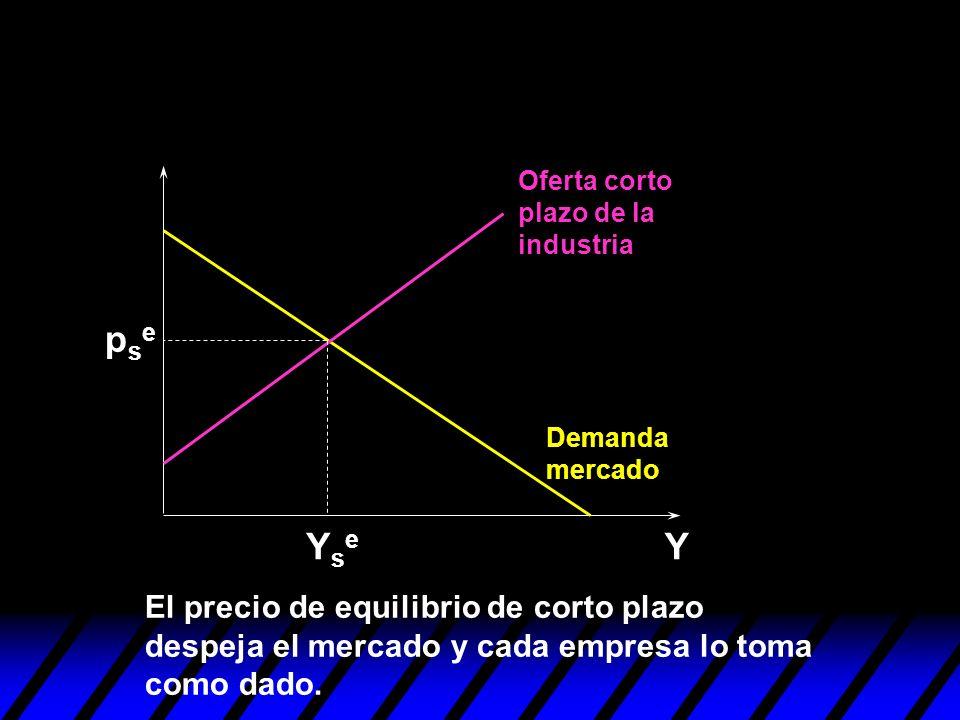 pse Yse Y El precio de equilibrio de corto plazo