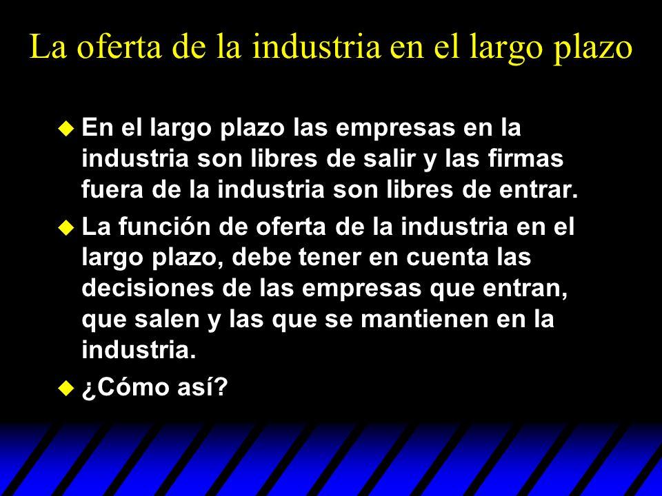 La oferta de la industria en el largo plazo
