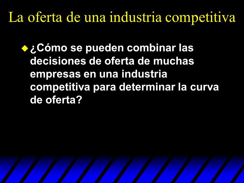 La oferta de una industria competitiva
