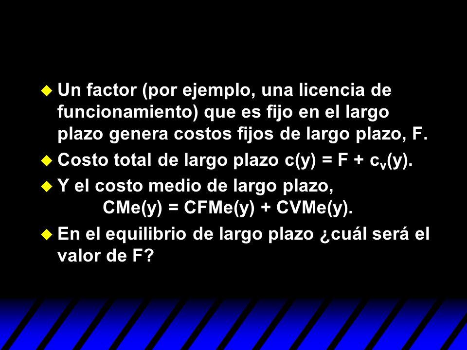 Un factor (por ejemplo, una licencia de funcionamiento) que es fijo en el largo plazo genera costos fijos de largo plazo, F.