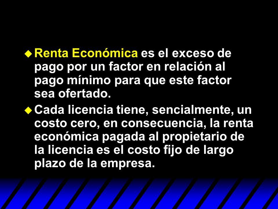 Renta Económica es el exceso de pago por un factor en relación al pago mínimo para que este factor sea ofertado.