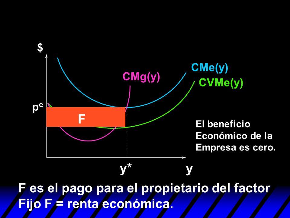 F es el pago para el propietario del factor Fijo F = renta económica.