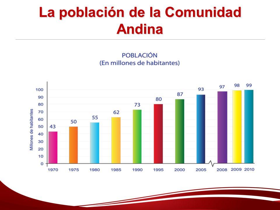 La población de la Comunidad Andina