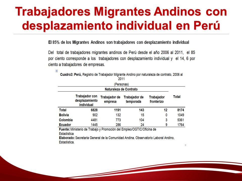 Trabajadores Migrantes Andinos con desplazamiento individual en Perú