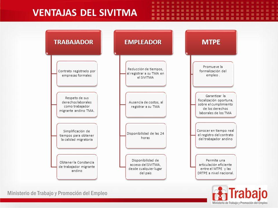 VENTAJAS DEL SIVITMA MTPE TRABAJADOR EMPLEADOR En resumen: