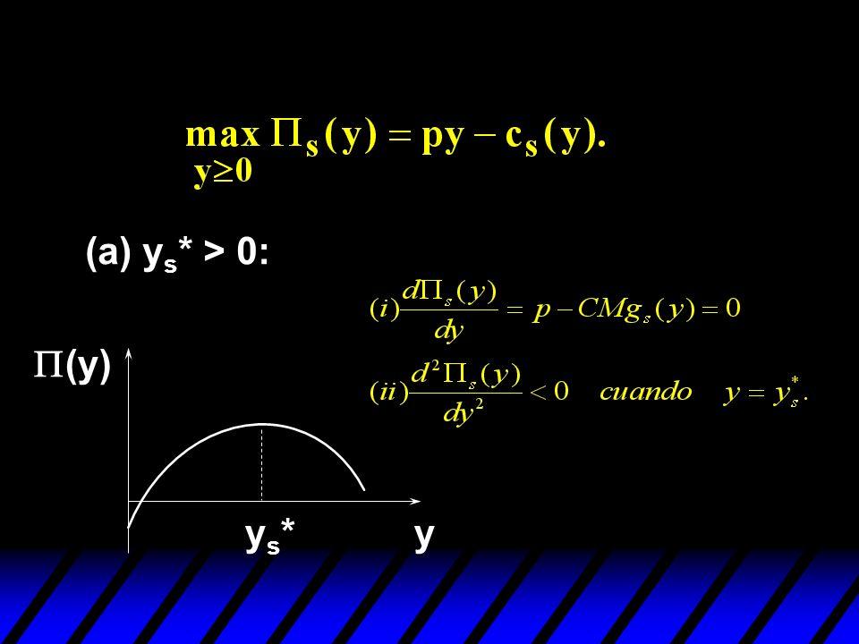 (a) ys* > 0: P(y) ys* y