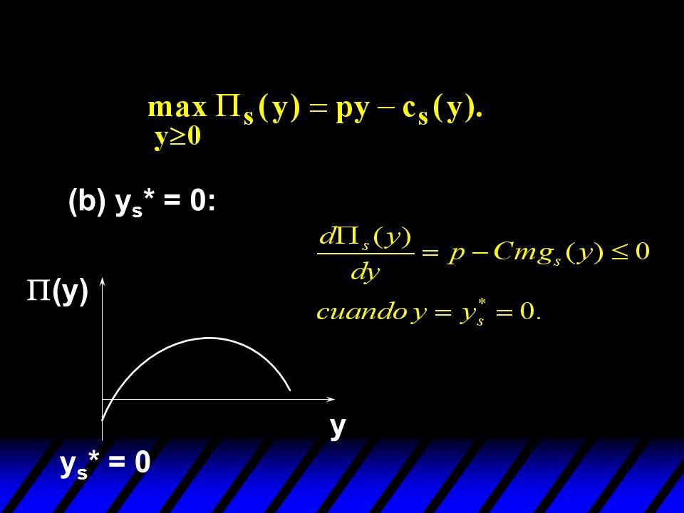 (b) ys* = 0: P(y) y ys* = 0