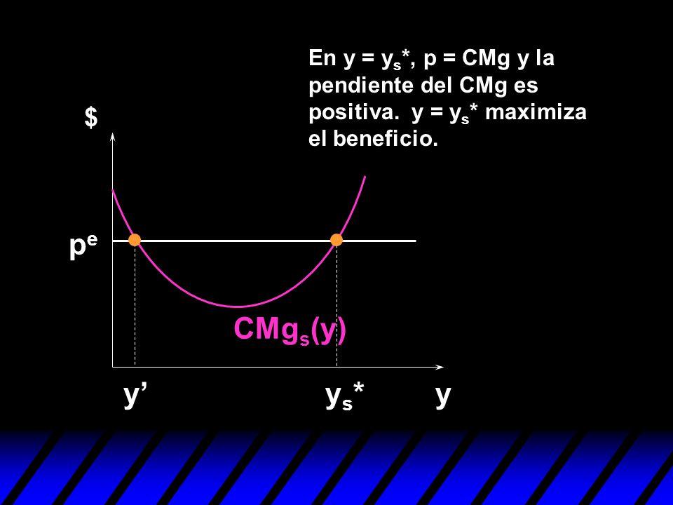 En y = ys. , p = CMg y la pendiente del CMg es positiva. y = ys