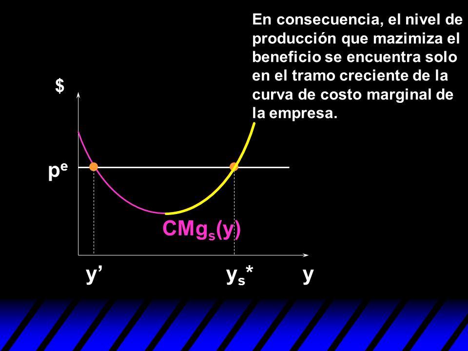 pe CMgs(y) y' ys* y $ En consecuencia, el nivel de