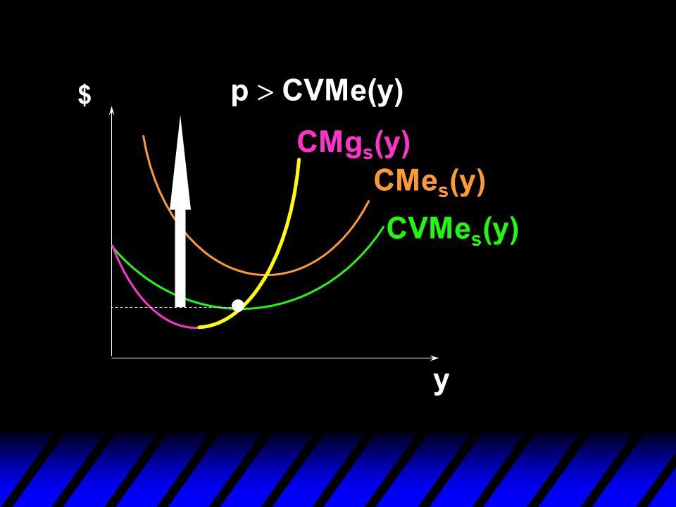 p > CVMe(y) $ CMgs(y) CMes(y) CVMes(y) y
