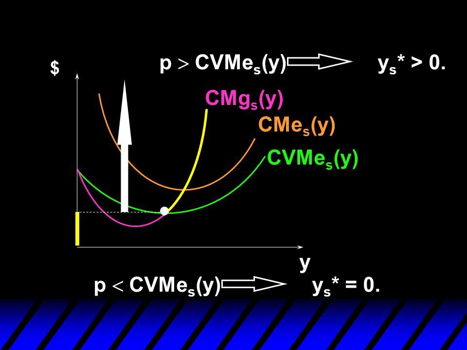 p > CVMes(y) ys* > 0.