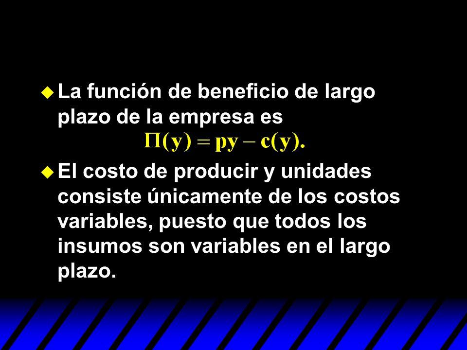 La función de beneficio de largo plazo de la empresa es