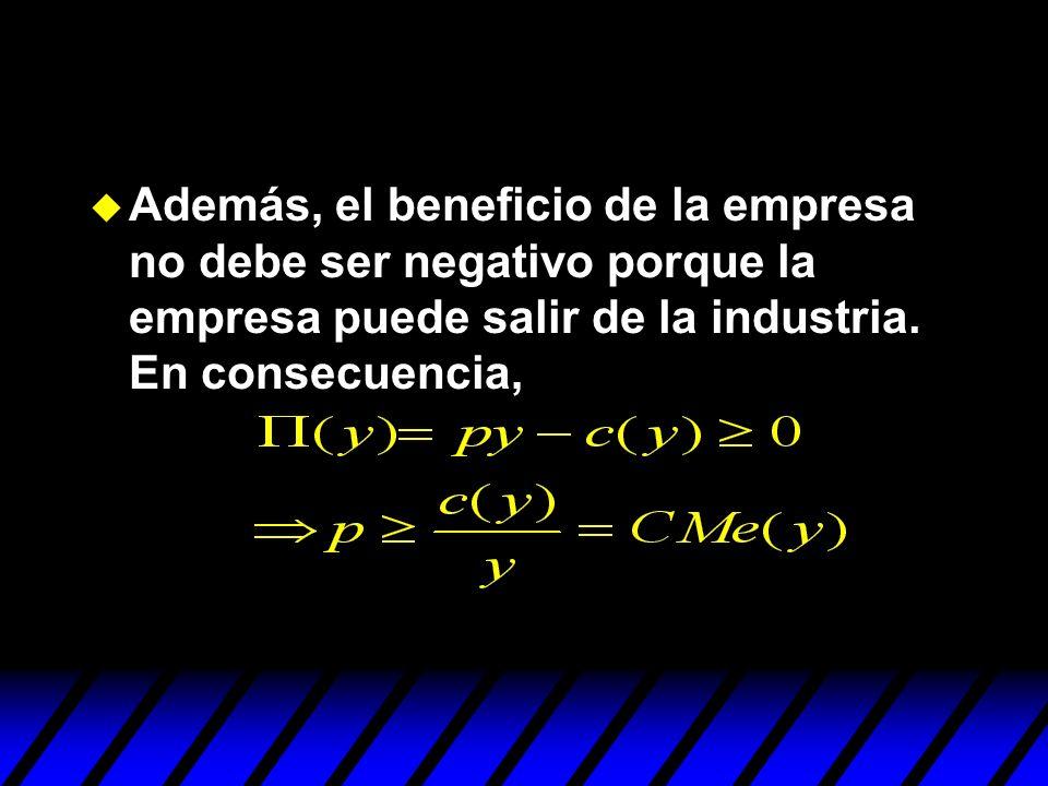Además, el beneficio de la empresa no debe ser negativo porque la empresa puede salir de la industria.