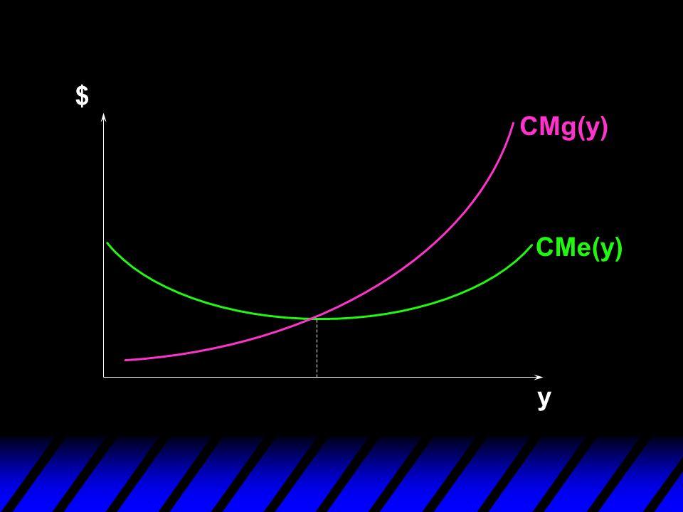 $ CMg(y) CMe(y) y