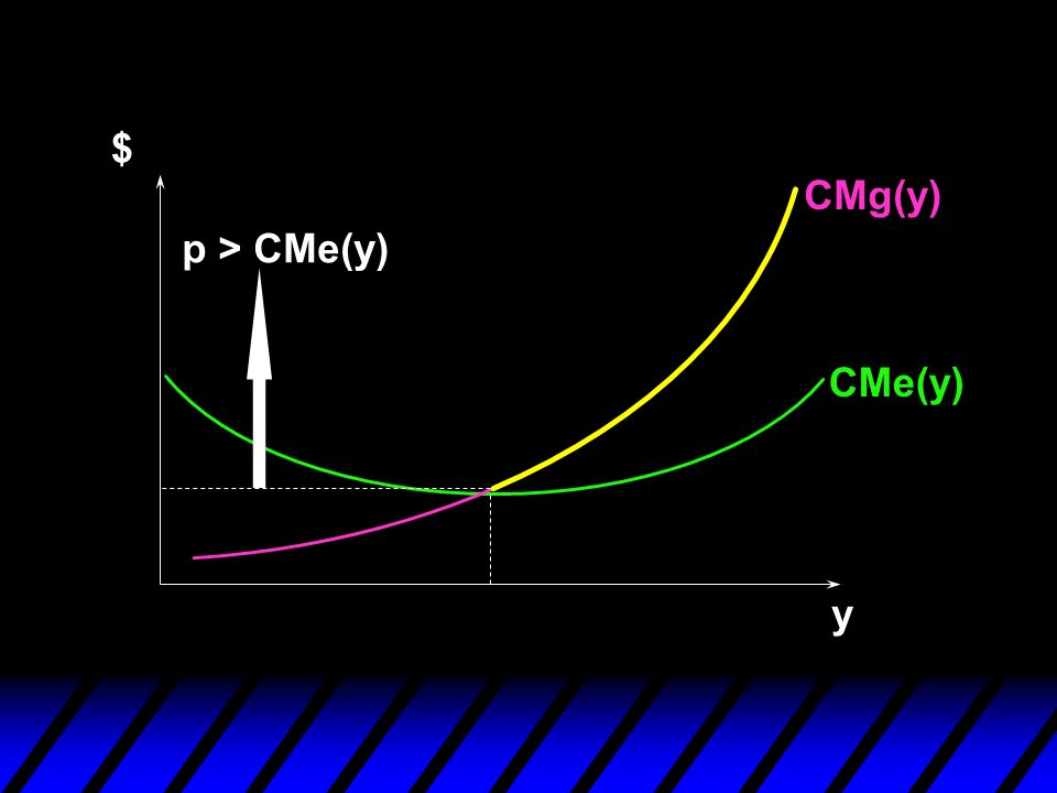 $ CMg(y) p > CMe(y) CMe(y) y