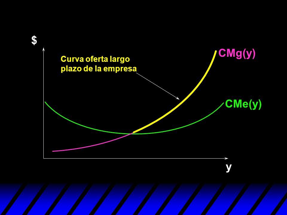 $ CMg(y) Curva oferta largo plazo de la empresa CMe(y) y
