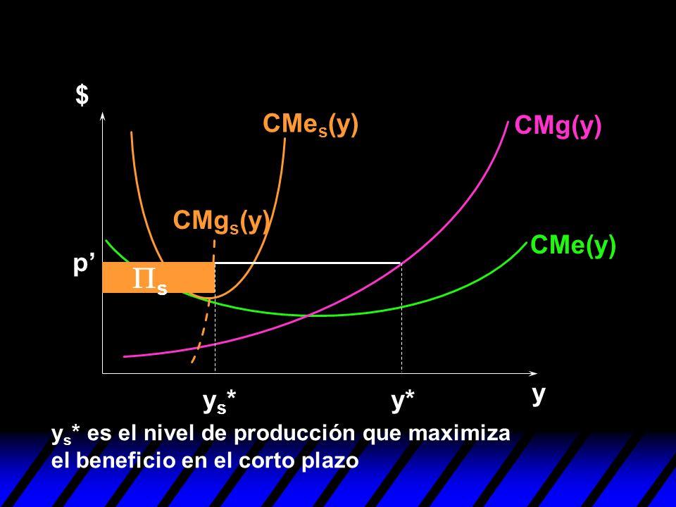 Ps $ CMes(y) CMg(y) CMgs(y) CMe(y) p' y ys* y*
