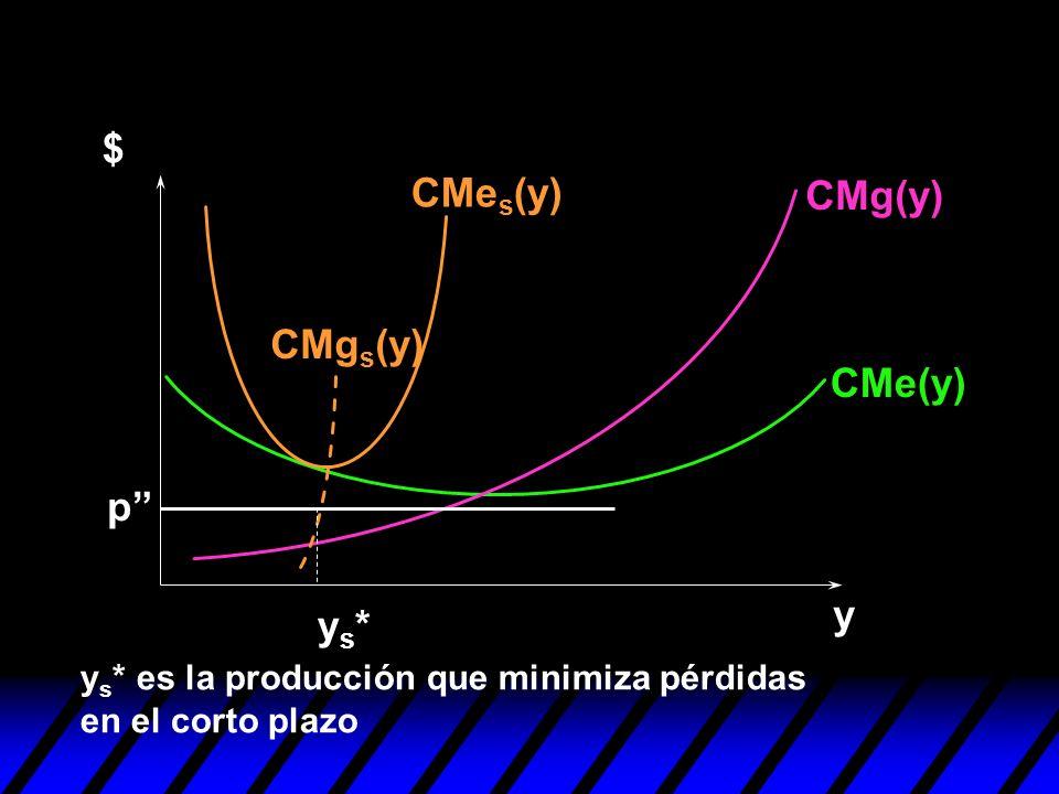 $ CMes(y) CMg(y) CMgs(y) CMe(y) p y ys*
