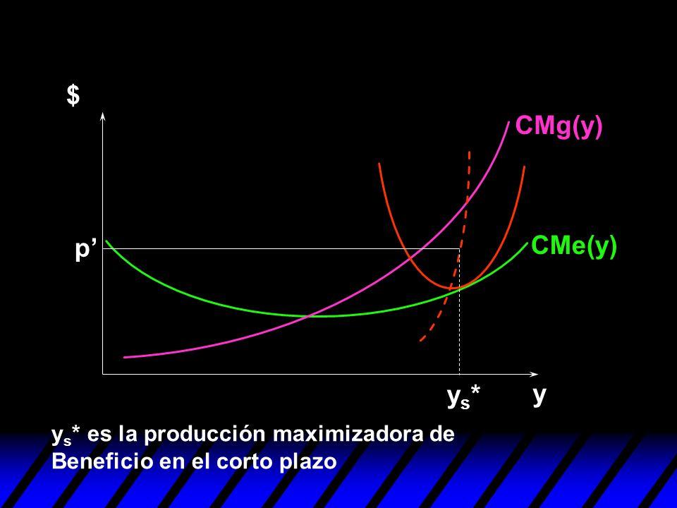 $ CMg(y) CMe(y) p' ys* y ys* es la producción maximizadora de