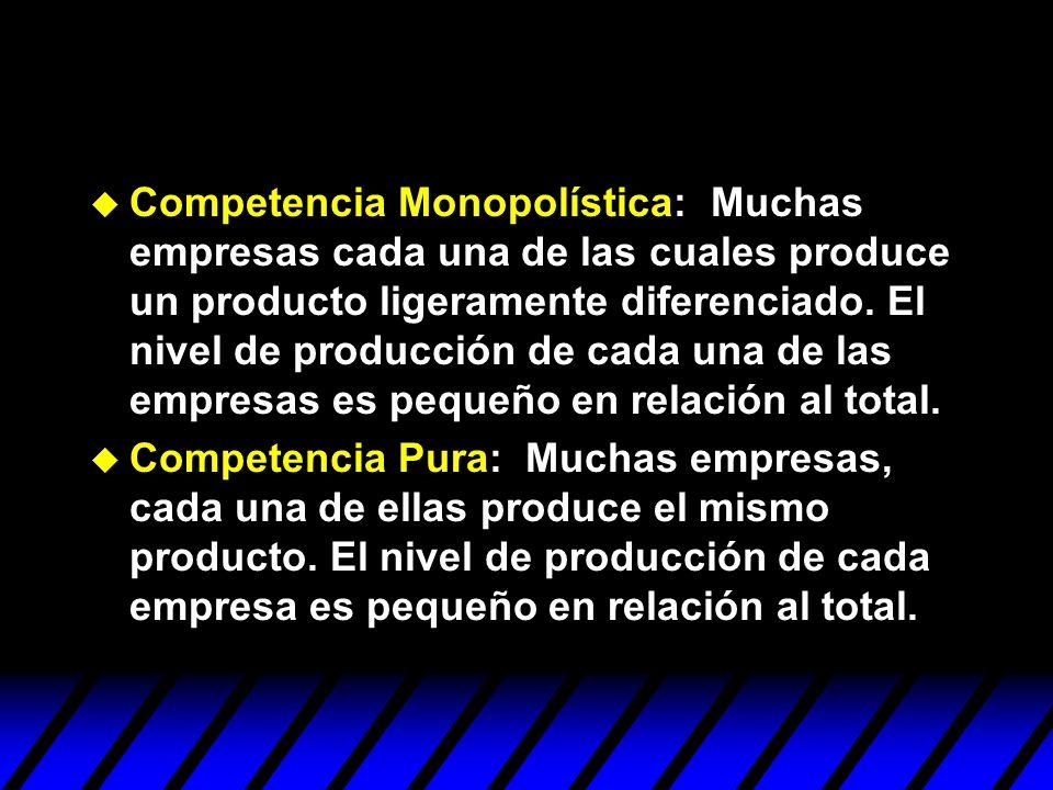 Competencia Monopolística: Muchas empresas cada una de las cuales produce un producto ligeramente diferenciado. El nivel de producción de cada una de las empresas es pequeño en relación al total.
