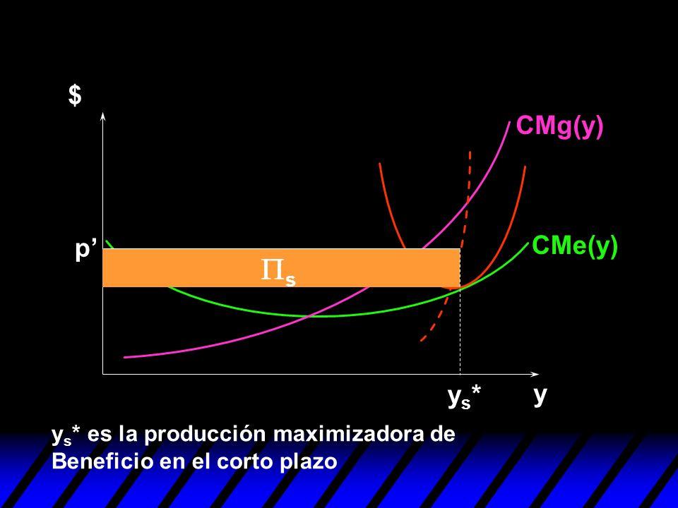 Ps $ CMg(y) CMe(y) p' ys* y ys* es la producción maximizadora de