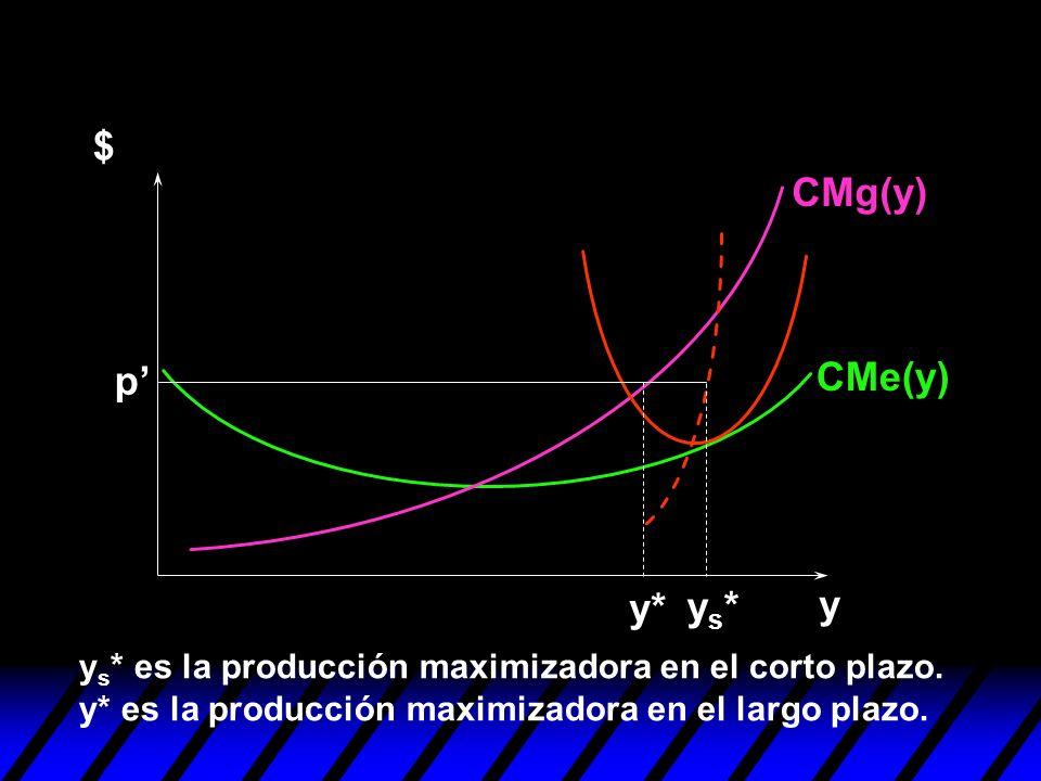 $ CMg(y) CMe(y) p' y y* ys*