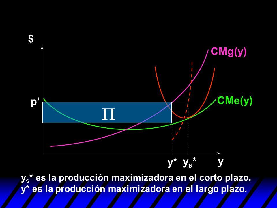 P $ CMg(y) CMe(y) p' y y* ys*