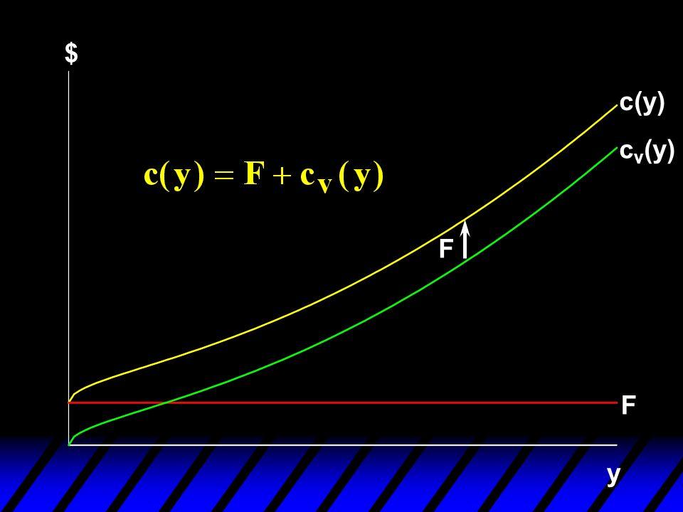 $ c(y) cv(y) F F y