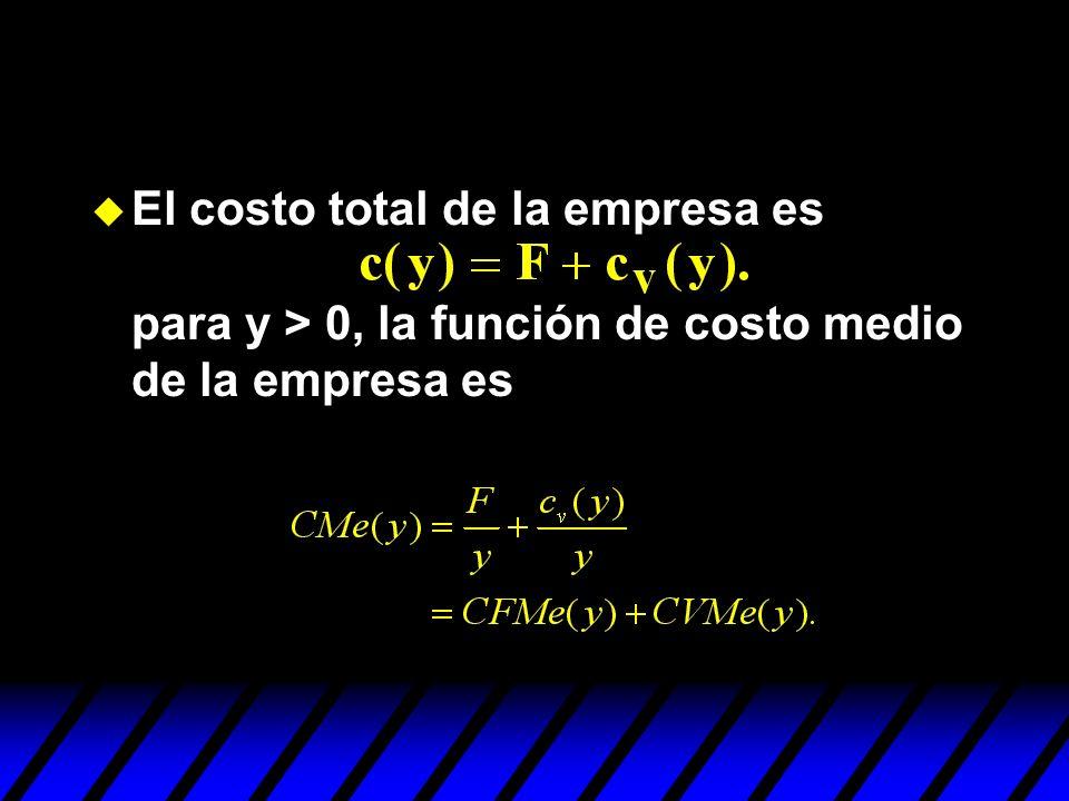 El costo total de la empresa es para y > 0, la función de costo medio de la empresa es
