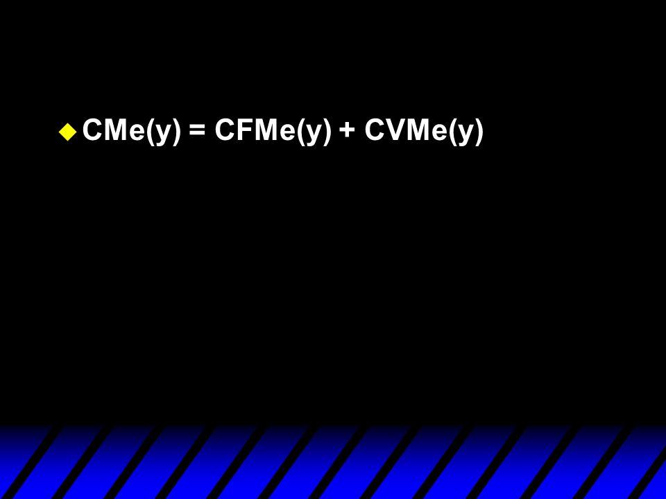 CMe(y) = CFMe(y) + CVMe(y)