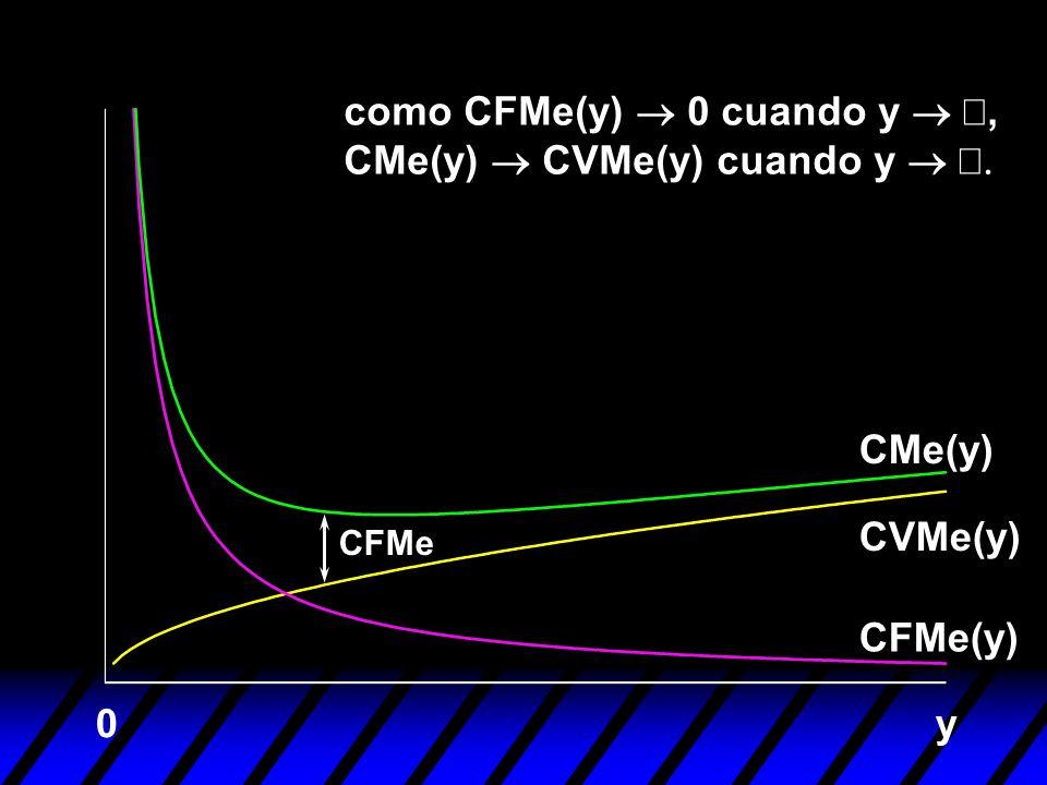como CFMe(y) ® 0 cuando y ® ¥, CMe(y) ® CVMe(y) cuando y ® ¥.