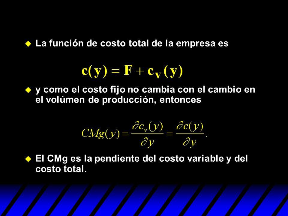 La función de costo total de la empresa es