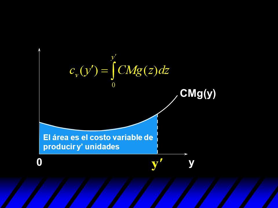 CMg(y) El área es el costo variable de producir y' unidades y