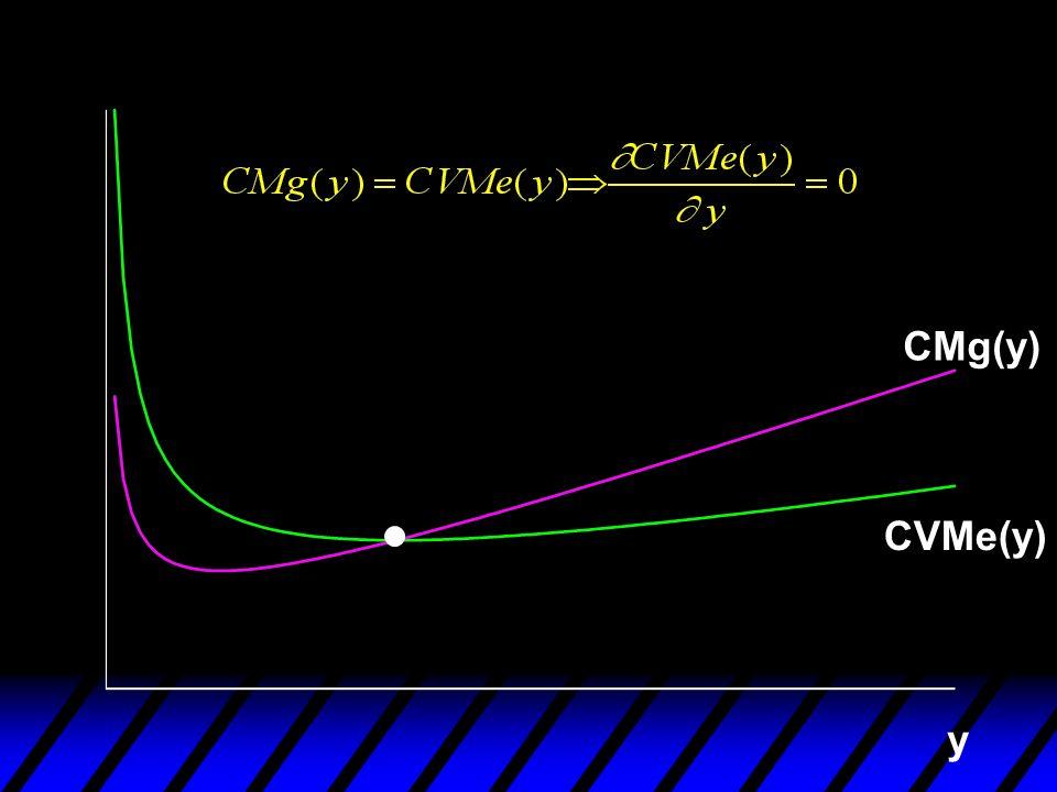 CMg(y) CVMe(y) y